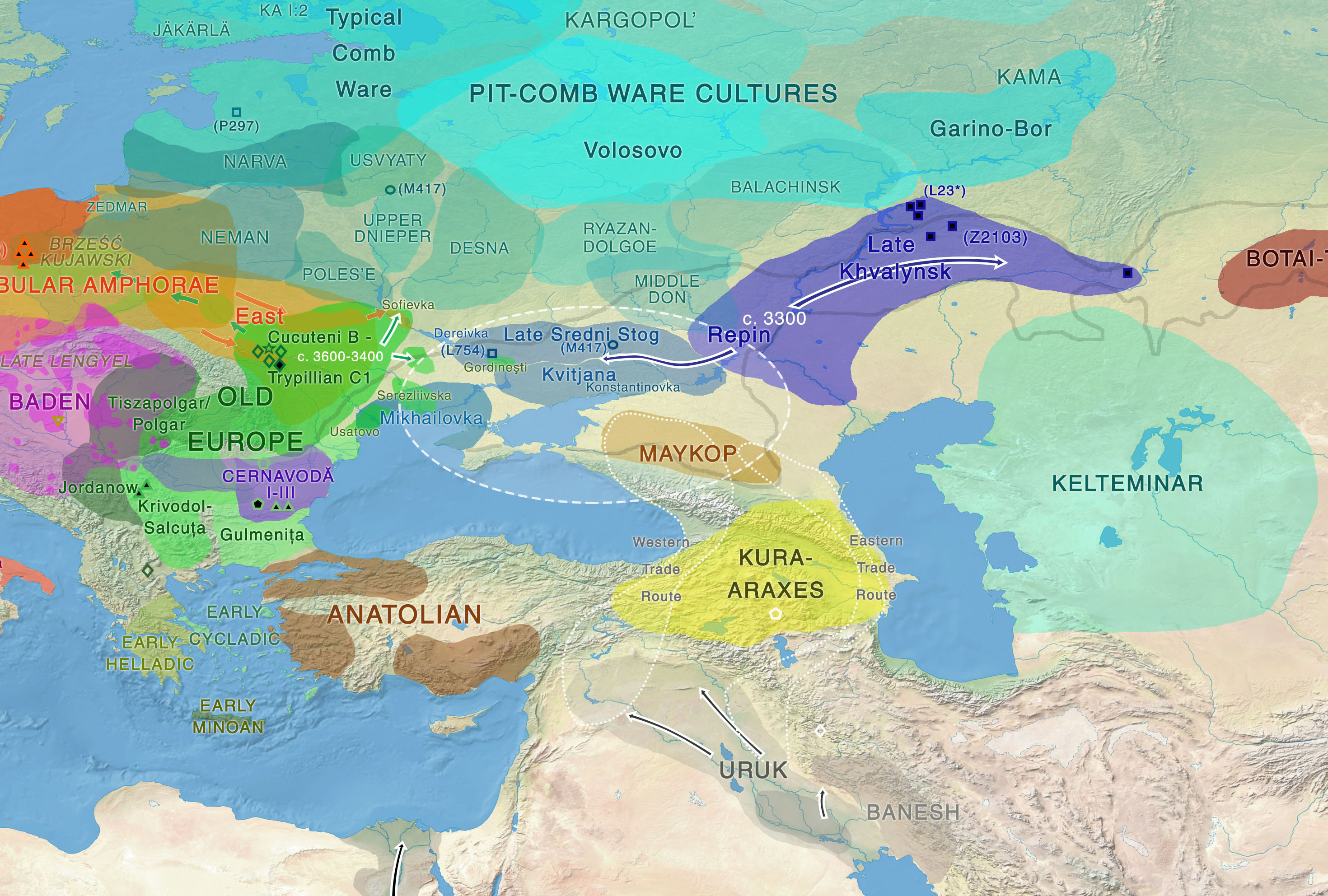 eneolithic-steppe-cultures
