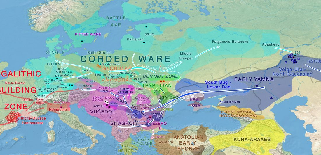 corded-ware-migration-yamna