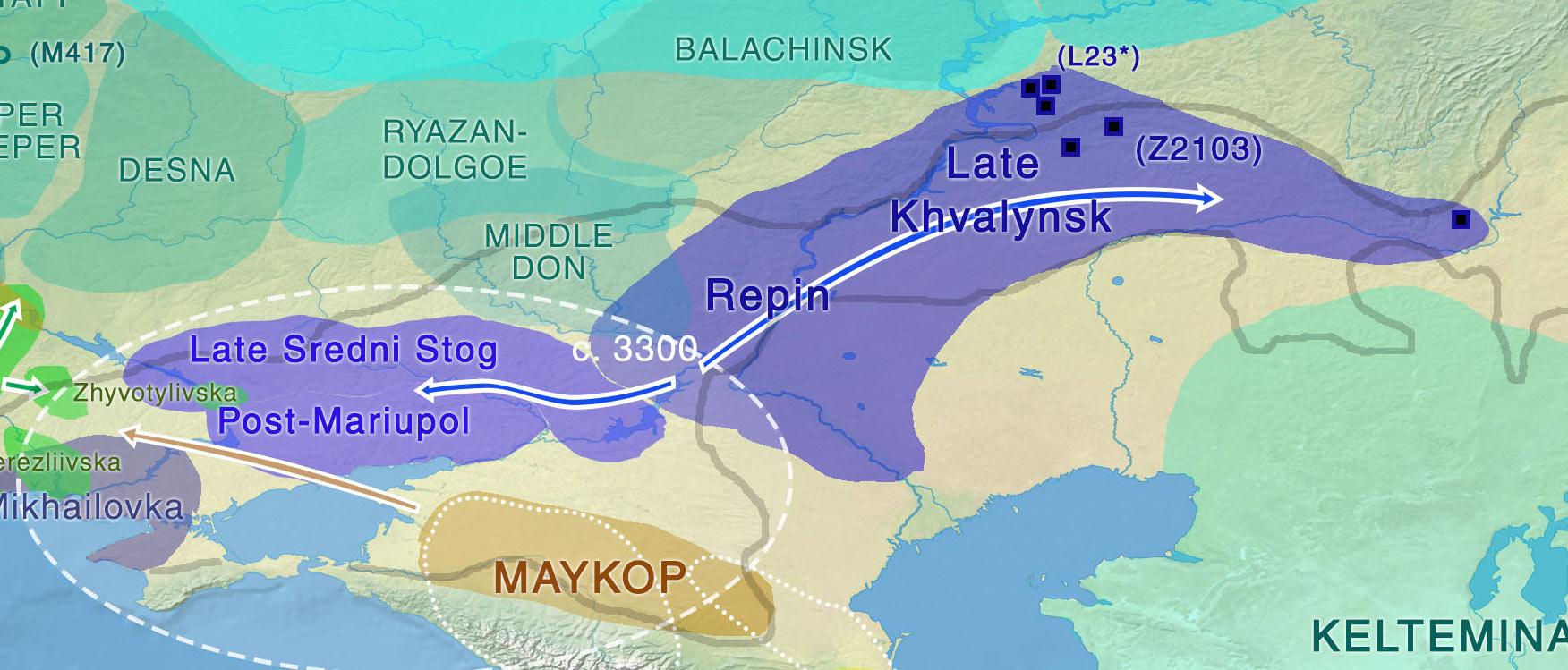 eneolithic-yamna.jpg