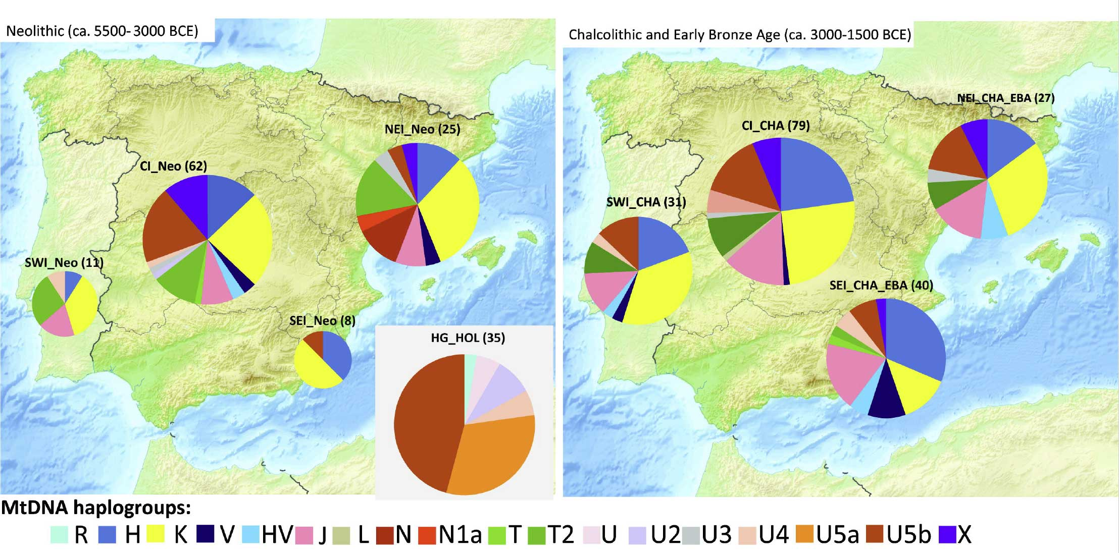 Iberian Peninsula: Discontinuity in mtDNA between hunter-gatherers on croatia world map, polynesia world map, arabian desert on world map, salem world map, asante world map, ascension world map, houston world map, english channel world map, britannia world map, northwest world map, south asia on world map, philadelphia world map, tap world map, anatolia on world map, st. martin world map, acadia world map, sas world map, mesoamerica world map, congo river world map, danube world map,