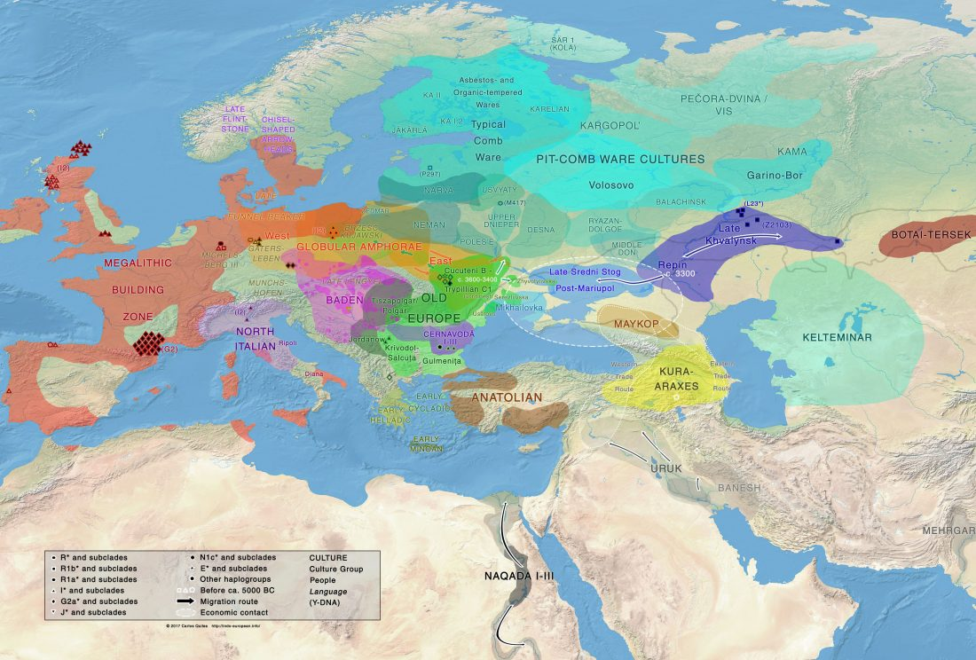 eneolithic-europe