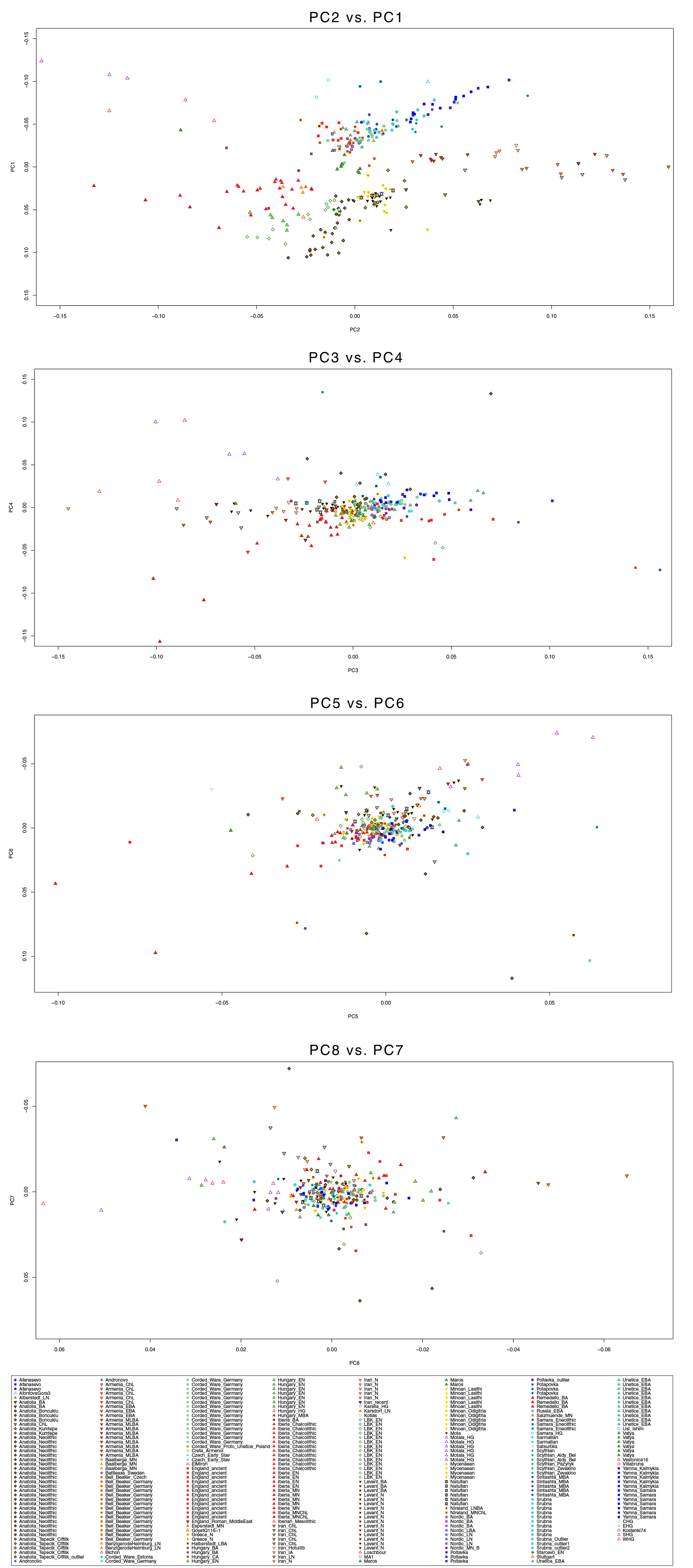 plot-pca-multi.png