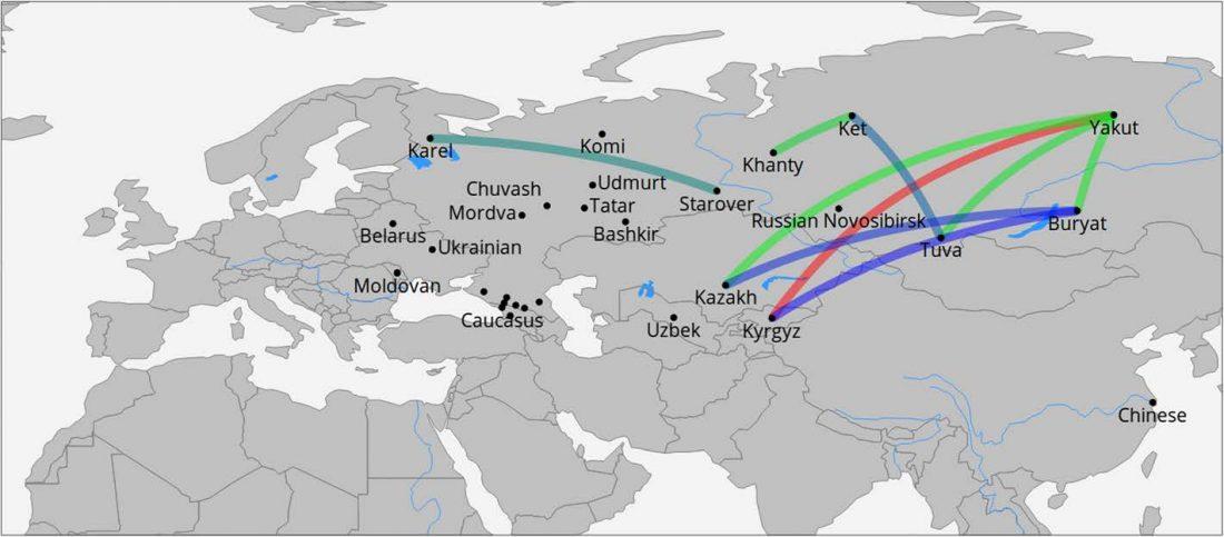 russia-uralic-ibd
