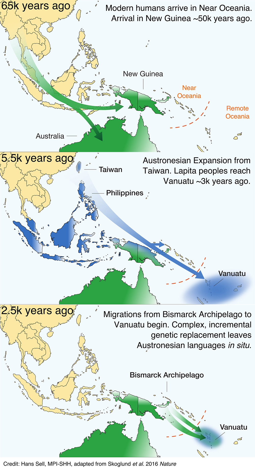 ancient-dna-migrations-oceania