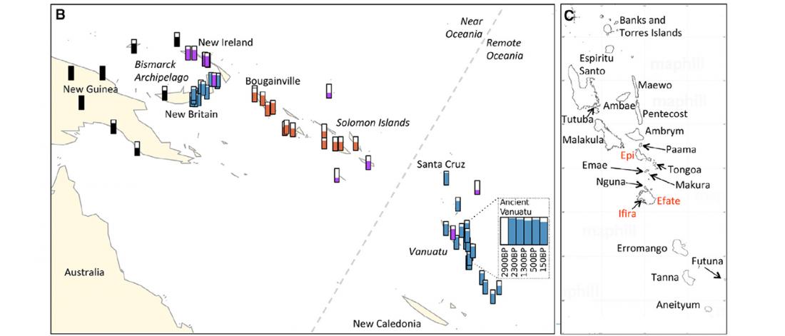 oceania-ancient-migration