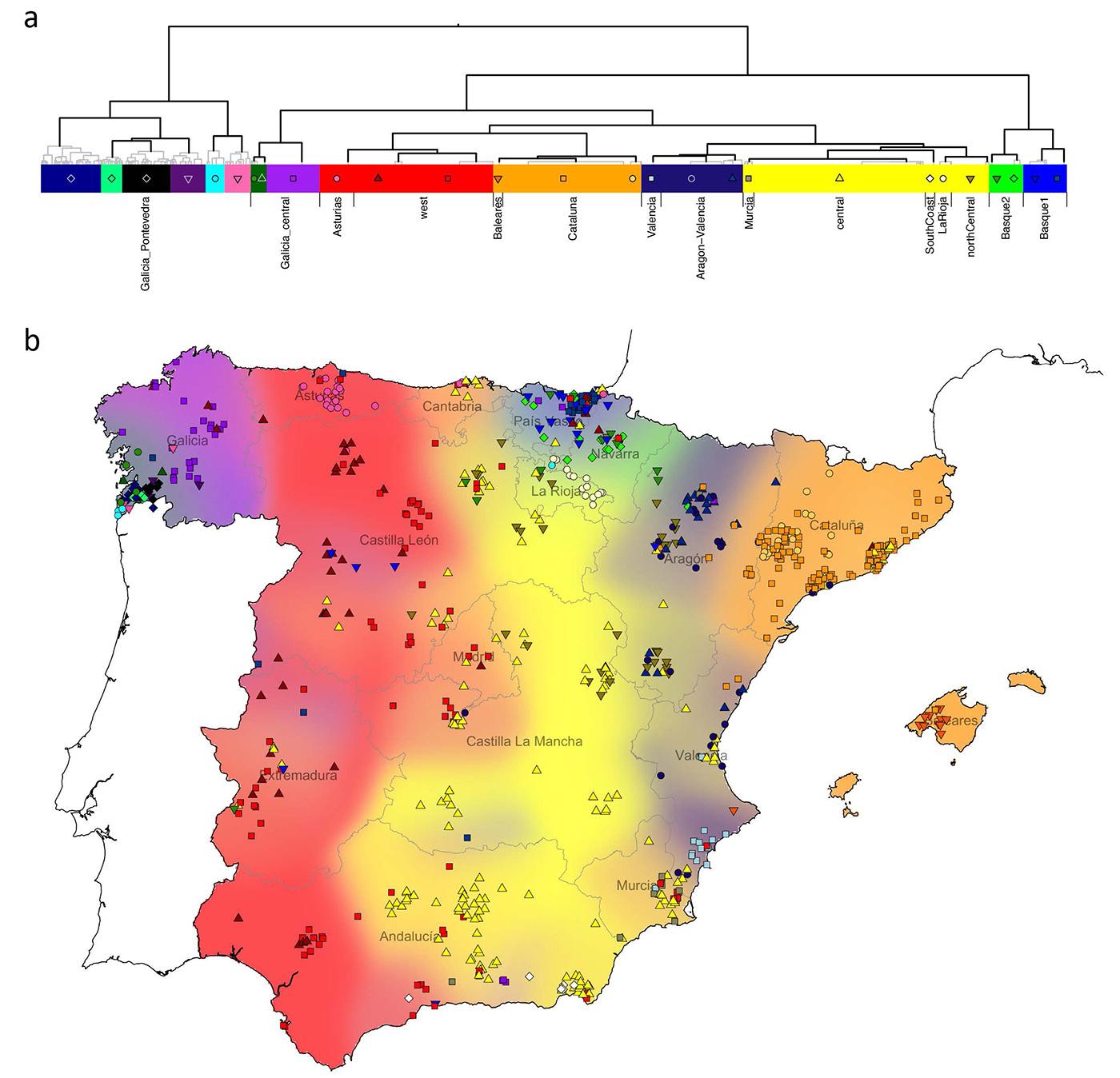 Galicia – Indo-European eu