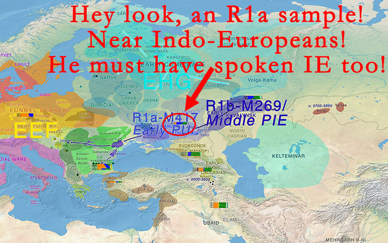indo-european-r1a-haplogroup