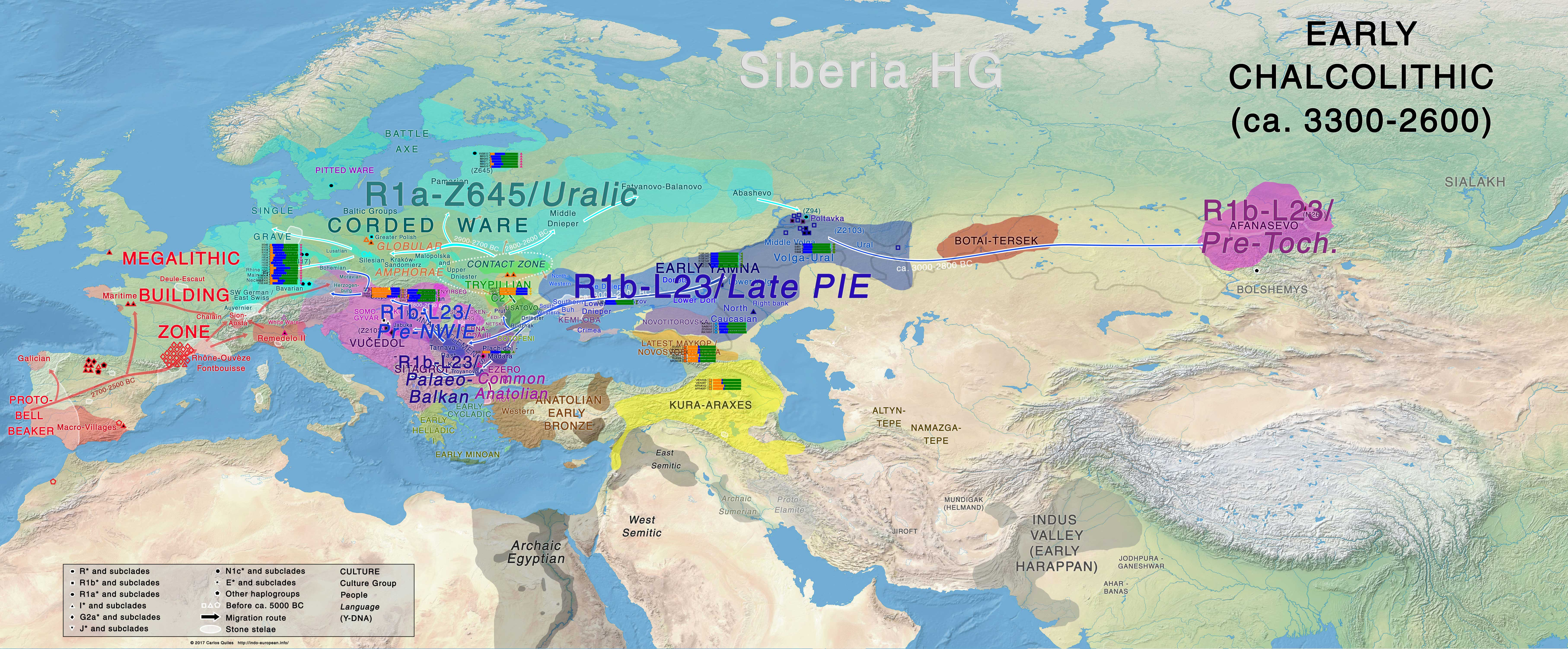 The history of the simplistic 'haplogroup R1a — Indo