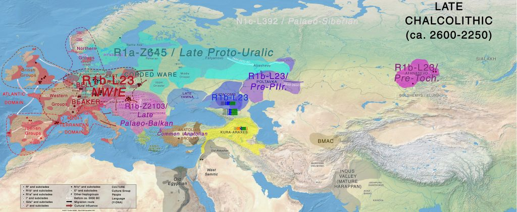 indo-european-uralic-copper-age