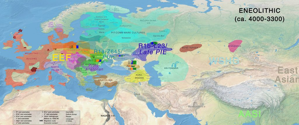 indo-european-uralic-eneolithic