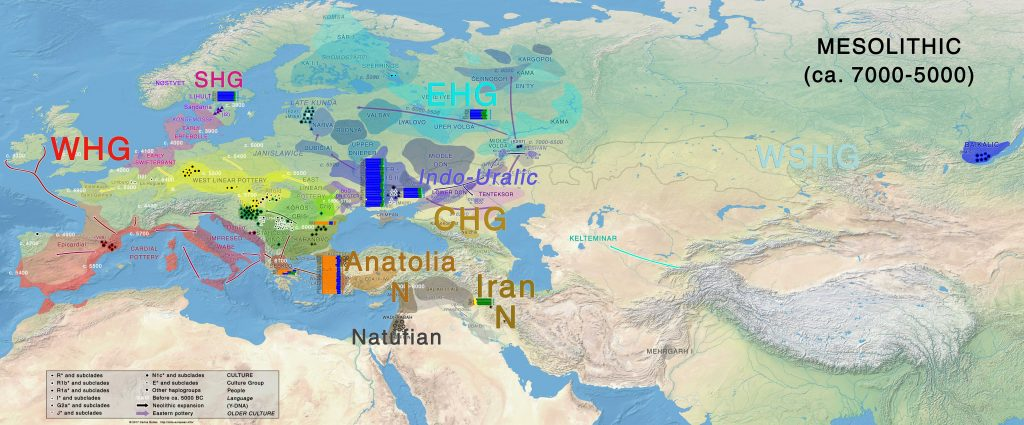 indo-european-uralic-mesolithic