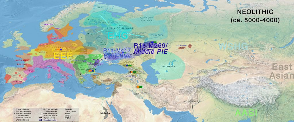 indo-european-uralic-neolithic