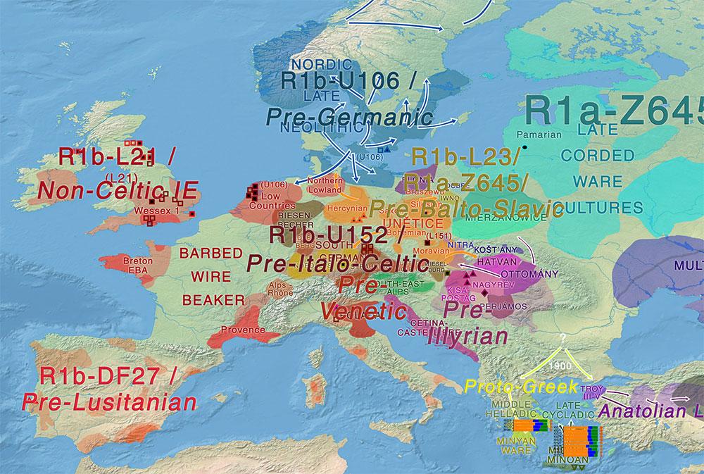 post-bell-beaker-europe