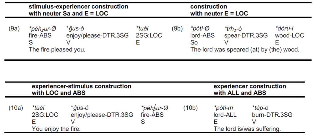stimulus-experiencer-construction