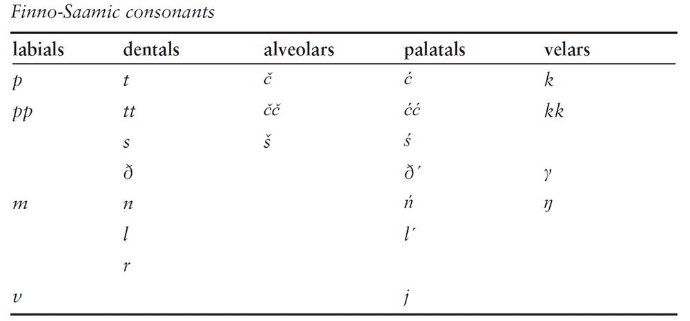 finno-samic-consonants