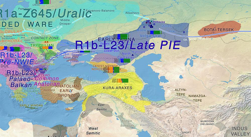 kura-araxes-late-iindo-european-uralic-migrations
