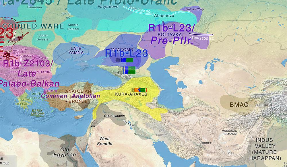 late-kura-araxes-indo-european-uralic-migrations