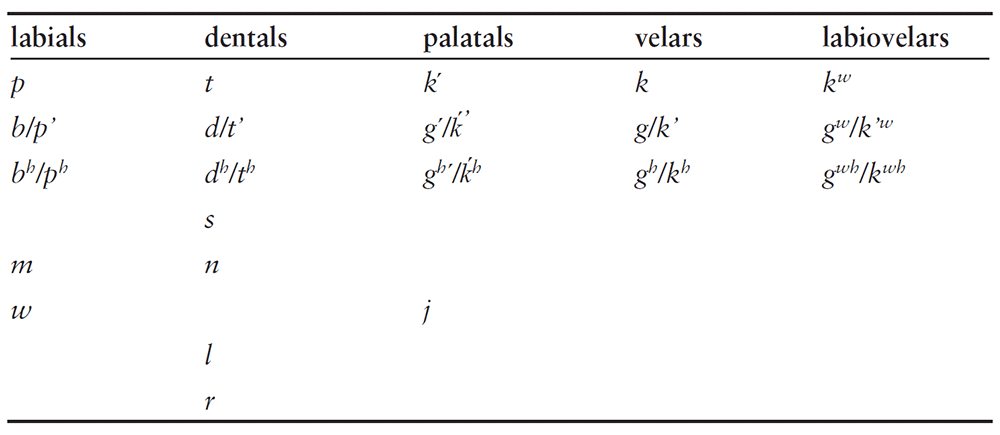 pre-germanic-proto-germanic-verner-s-law
