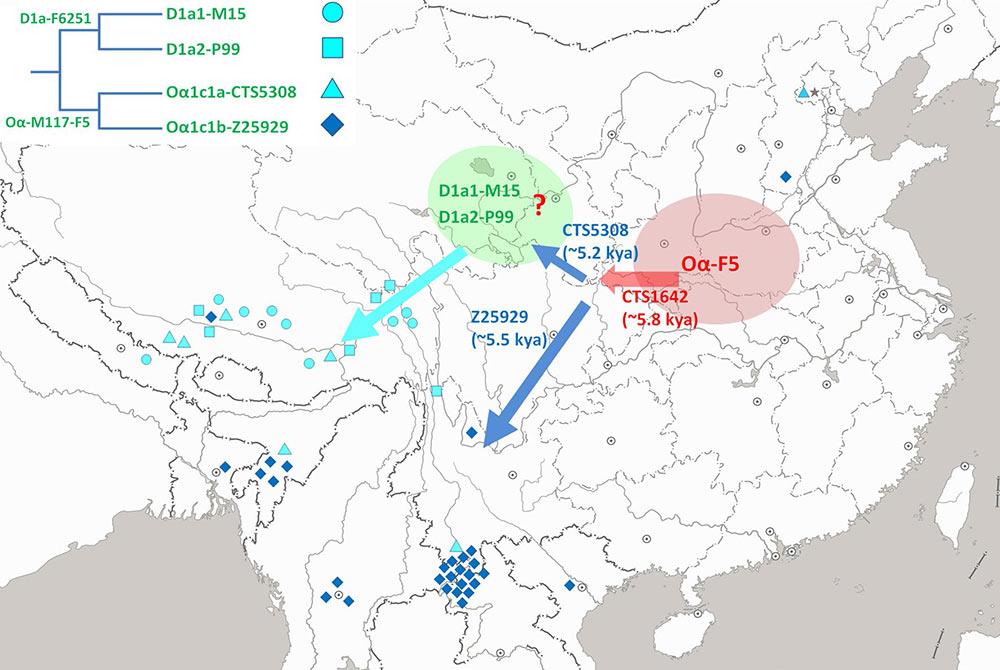tibeto-burman-migrations