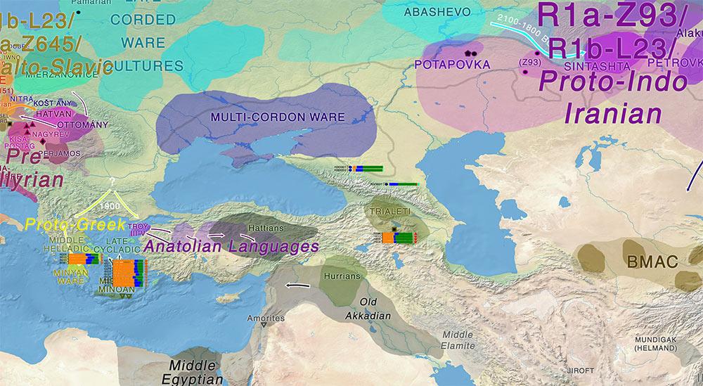 trialeti-indo-european-uralic-migrations