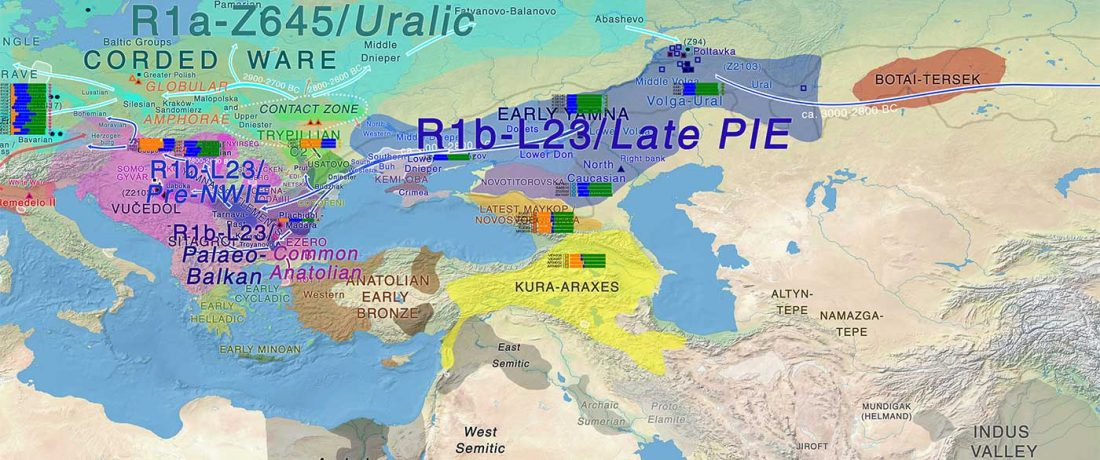 anatolian-bronze-age-migrations