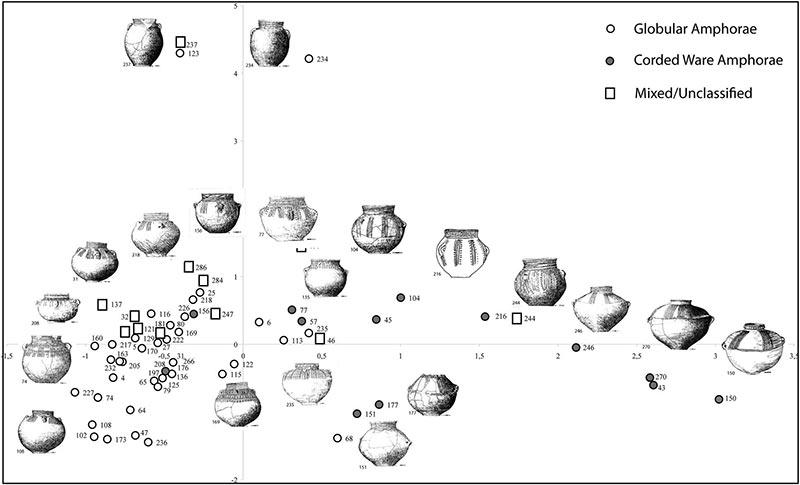 globular-amphorae-corded-ware-zlota-amphorae