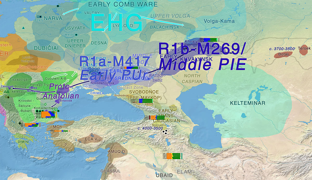 indo-european-anatolian-uralic-migrations