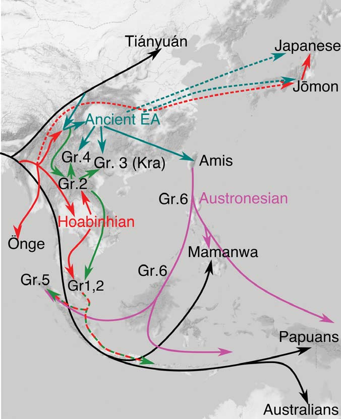 jomon-japanese-migrations