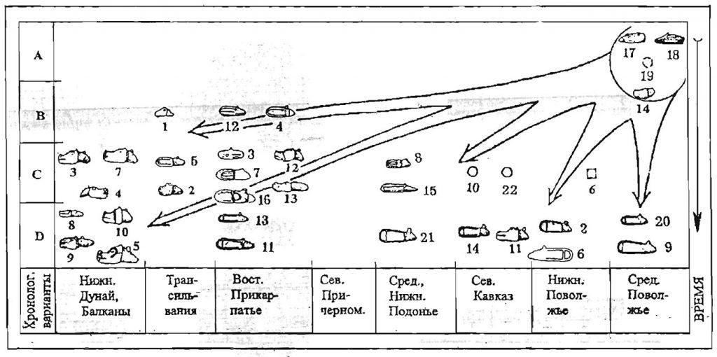 khvalynsk-horse-head-scepters