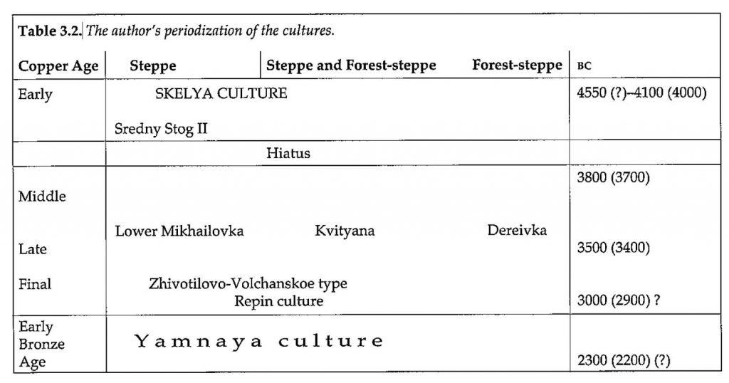 sredni-stog-yamnaya