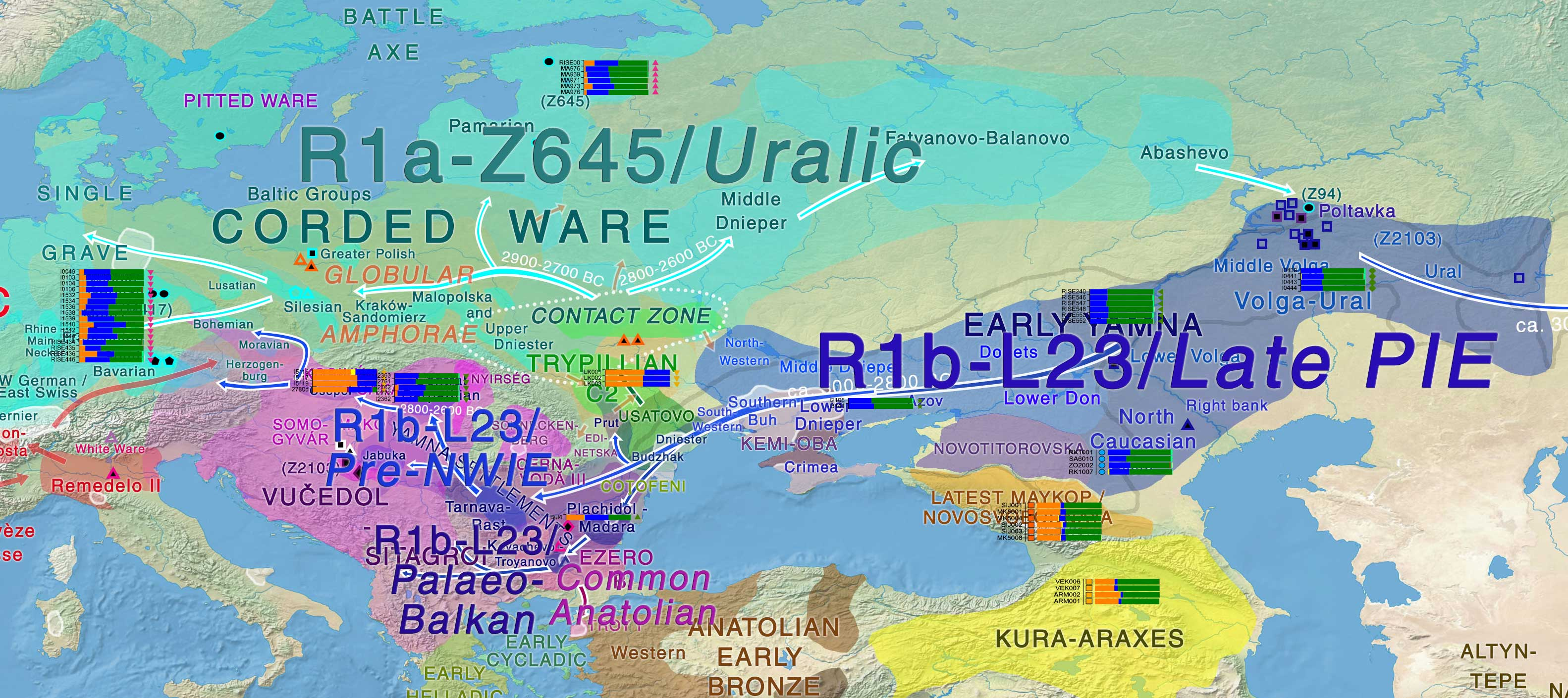 steppe-chalcolithic-migrations