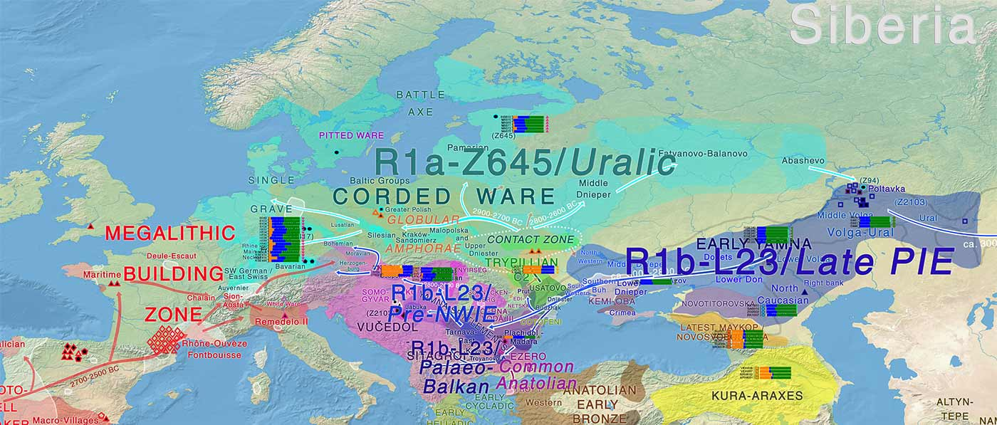 On the origin and spread of haplogroup R1a-Z645 from eastern Europe