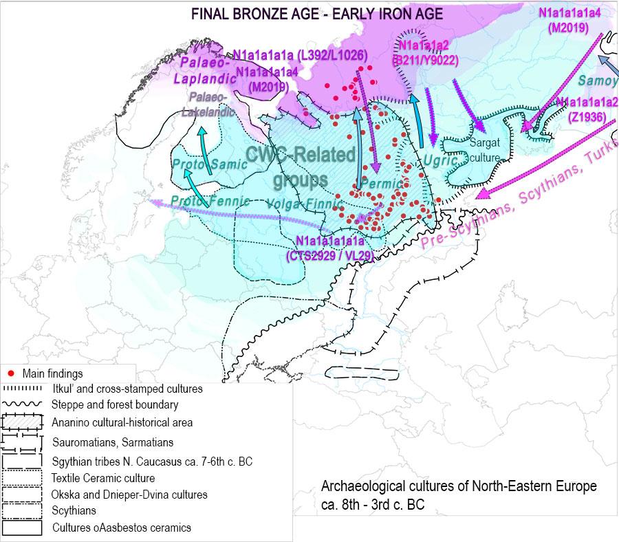 finno-ugric-haplogroup-n