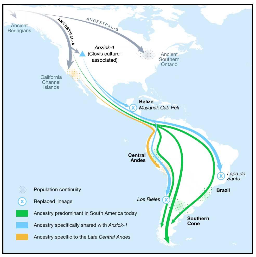 deep-population-history-americas