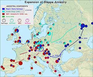 10-steppe-ancestry-300