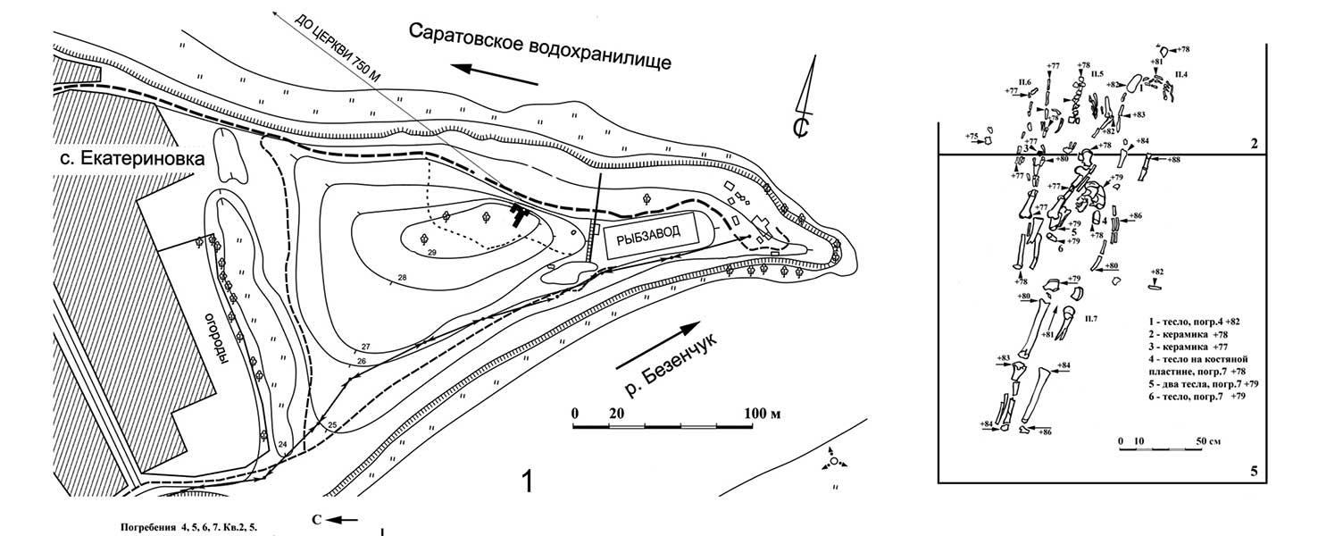 Yekaterinovsky Cape, a link between the Samara culture and early Khvalynsk