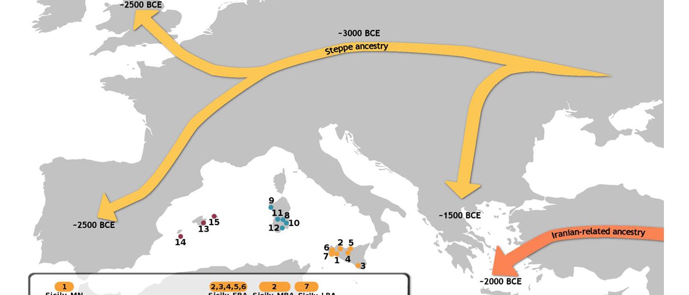 Arrival of steppe ancestry with R1b-P312 in the Mediterranean: Balearic Islands, Sicily, and Iron Age Sardinia