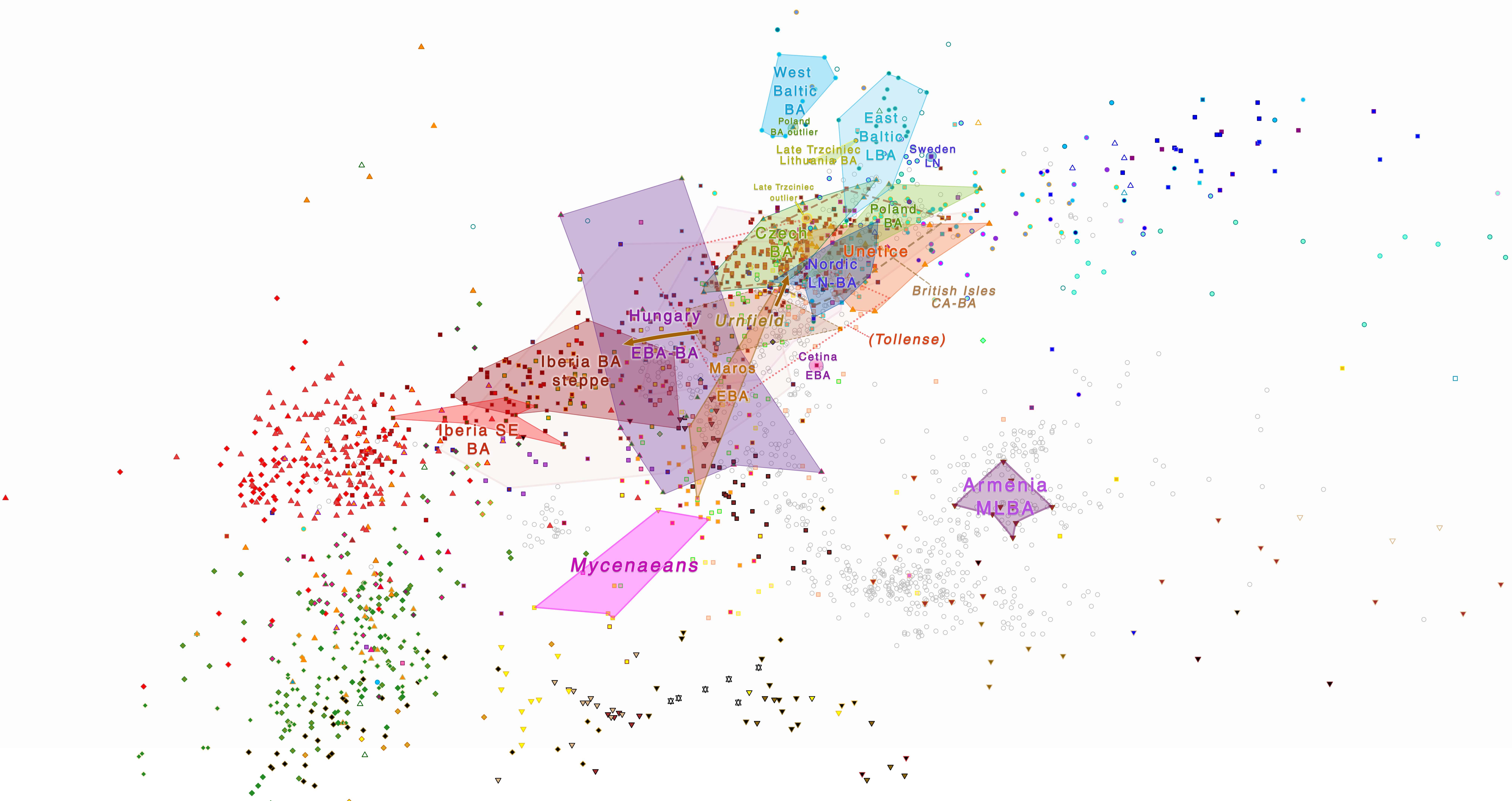 2201a7e2b Linguistics – Indo-European.eu