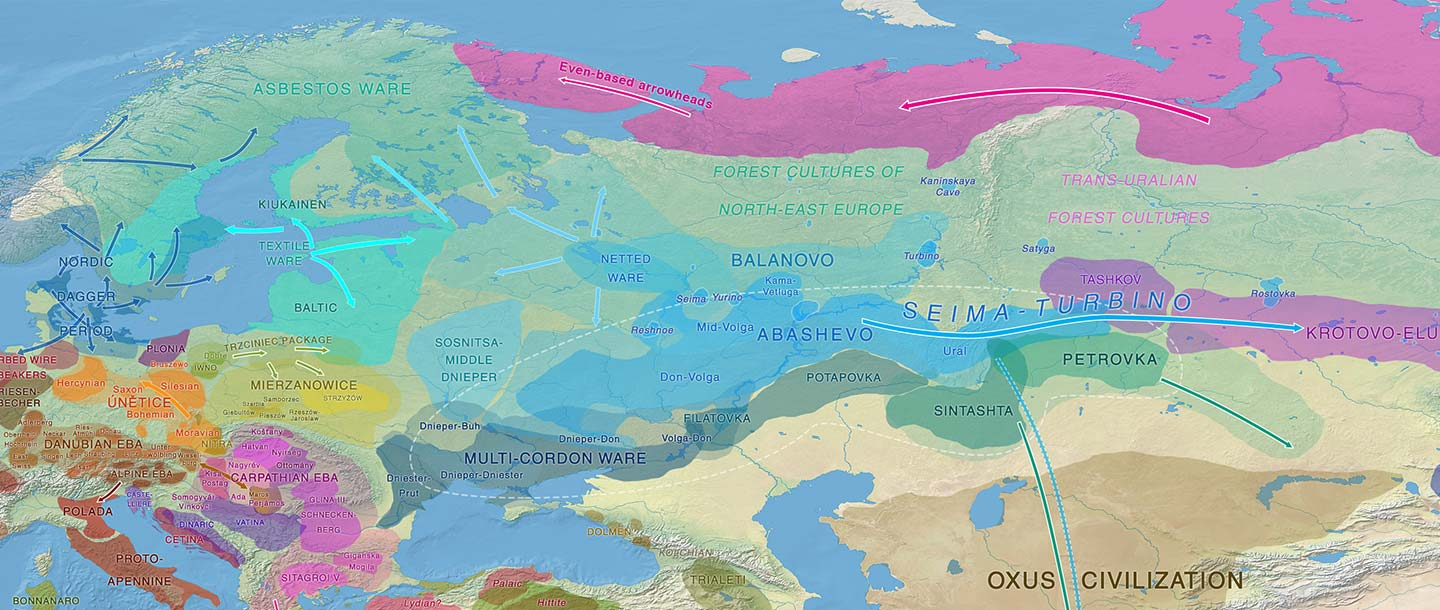 Genetic continuity among Uralic-speaking cultures in north-eastern Europe