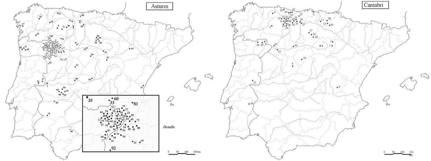 astur-cantabrian-toponymy