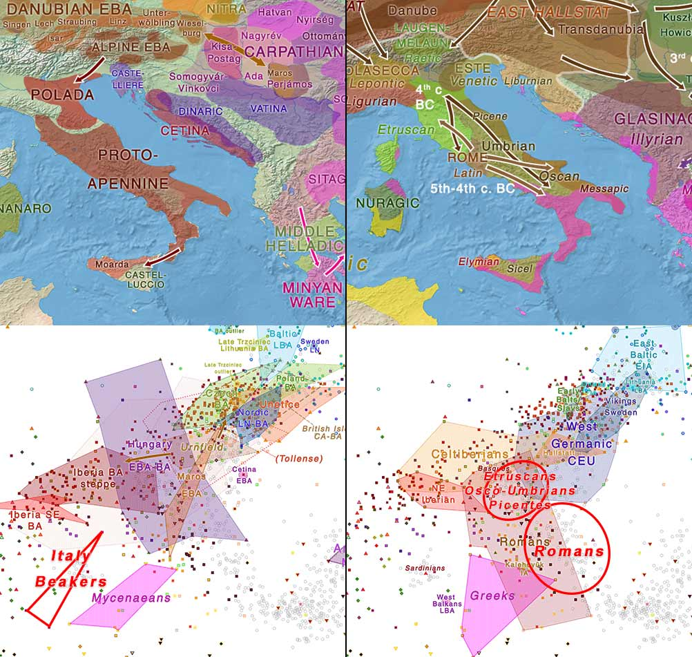 bronze-iron-age-romans-etruscans-osco-umbrians-map
