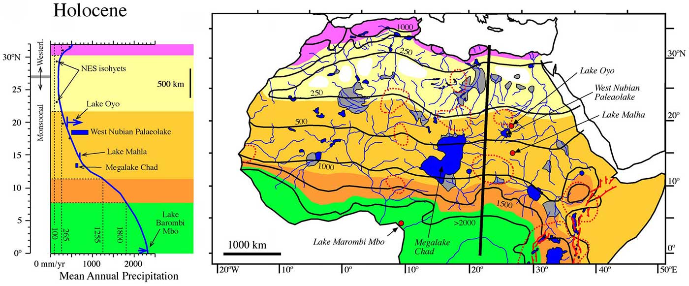 green-sahara-neolithic