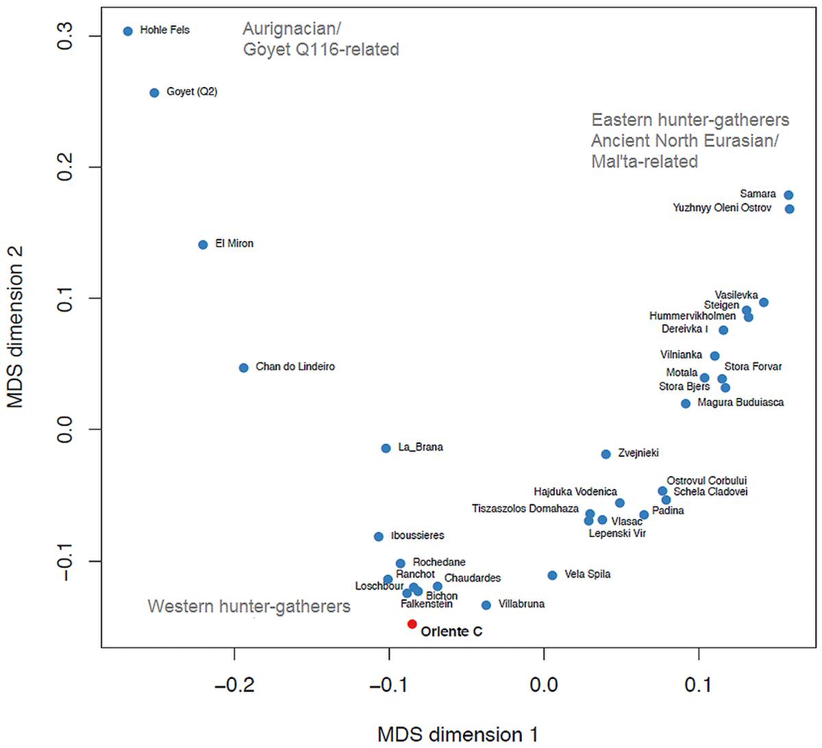 oriente-c-villabruna-f3-statistics