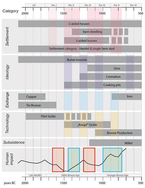 schleswig-holstein-culture-demography