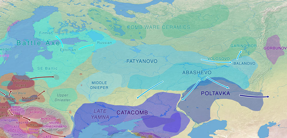 volosovo-fatyanovo-balanovo