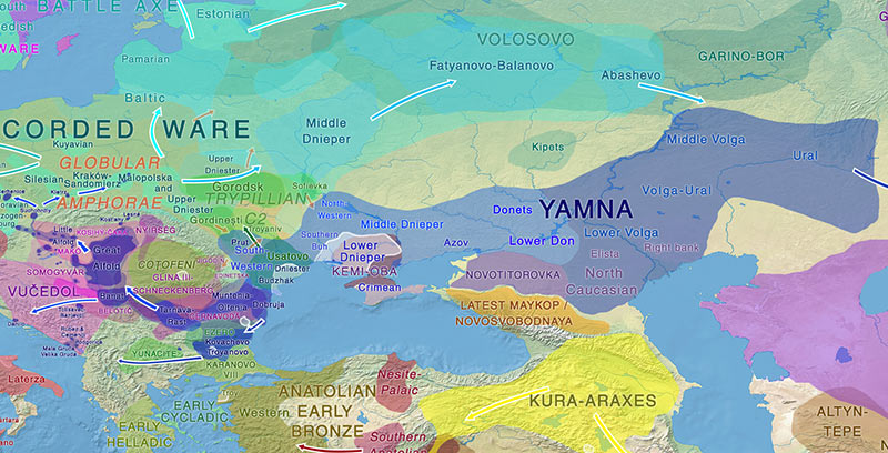 chalcolithic-early-bronze-yamnaya-corded-ware-vucedol
