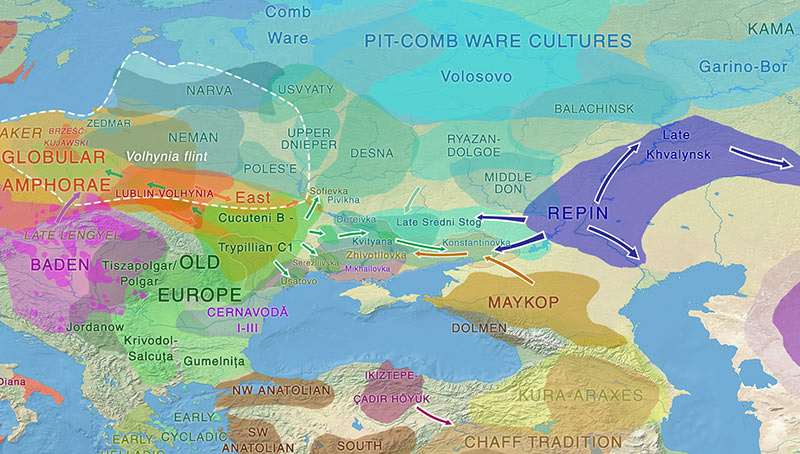 eneolithic-pontic-caspian-steppes-east-europe