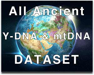 ancient-dna-dataset