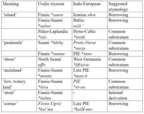 coastal-terms-finnic-saami