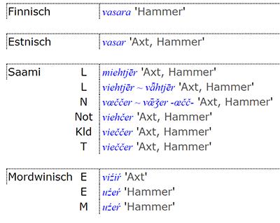 hammer-vasara-finnic-saami-mordvin